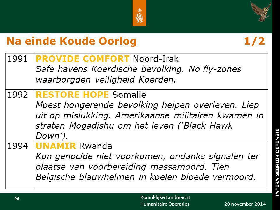 Koninklijke Landmacht 26 20 november 2014 Humanitaire Operaties INTERN GEBRUIK DEFENSIE 1991PROVIDE COMFORT Noord-Irak Safe havens Koerdische bevolkin