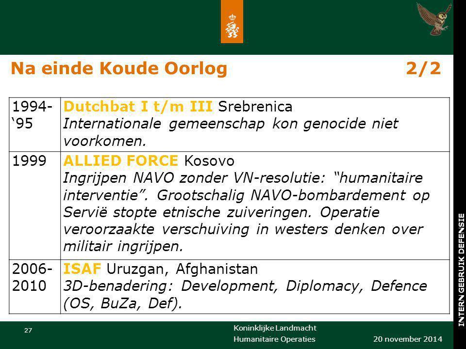 Koninklijke Landmacht 27 20 november 2014 Humanitaire Operaties INTERN GEBRUIK DEFENSIE 1994- '95 Dutchbat I t/m III Srebrenica Internationale gemeens