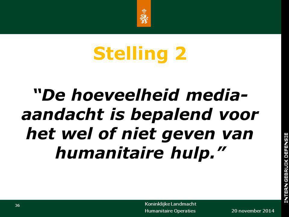 "Koninklijke Landmacht 36 20 november 2014 Humanitaire Operaties INTERN GEBRUIK DEFENSIE Stelling 2 ""De hoeveelheid media- aandacht is bepalend voor he"
