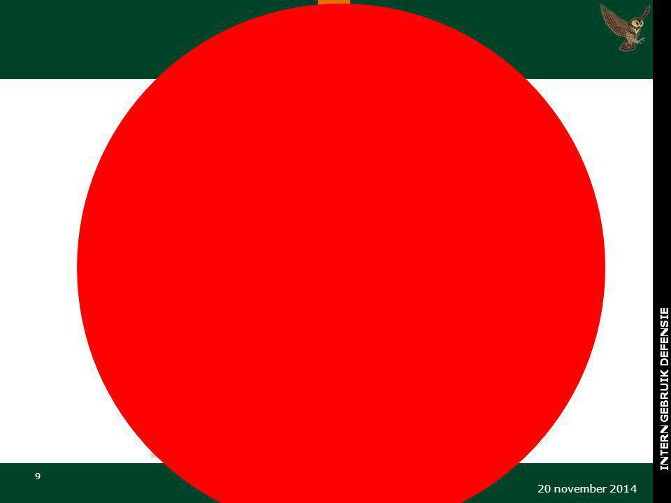 Koninklijke Landmacht 9 20 november 2014 Humanitaire Operaties INTERN GEBRUIK DEFENSIE
