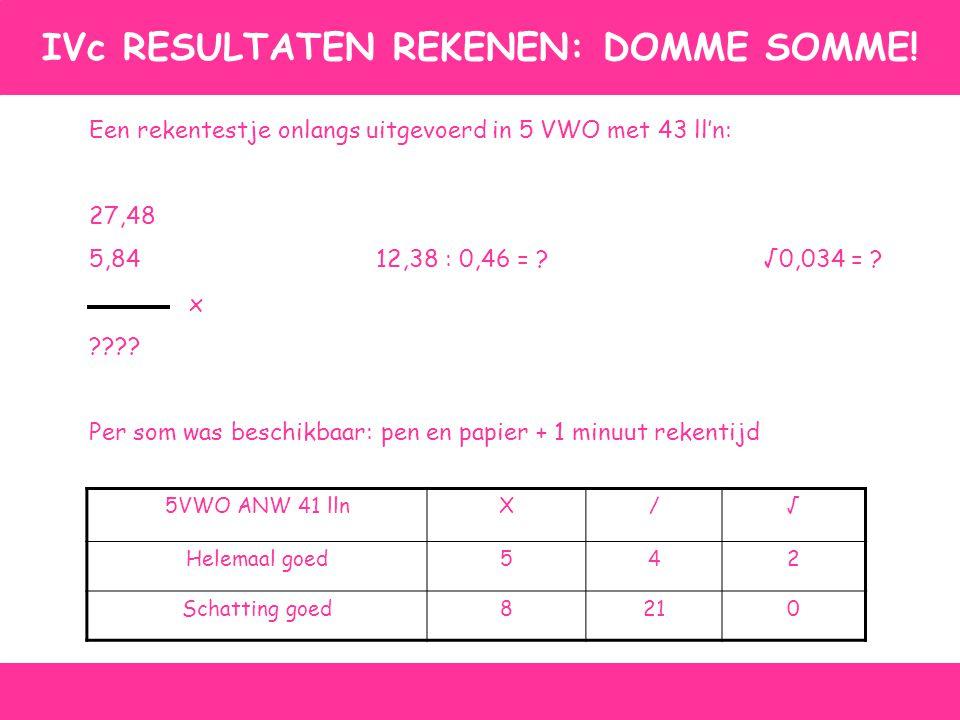 IVc RESULTATEN REKENEN: DOMME SOMME! Een rekentestje onlangs uitgevoerd in 5 VWO met 43 ll'n: 27,48 5,84 12,38 : 0,46 = ? √0,034 = ? x ???? Per som wa