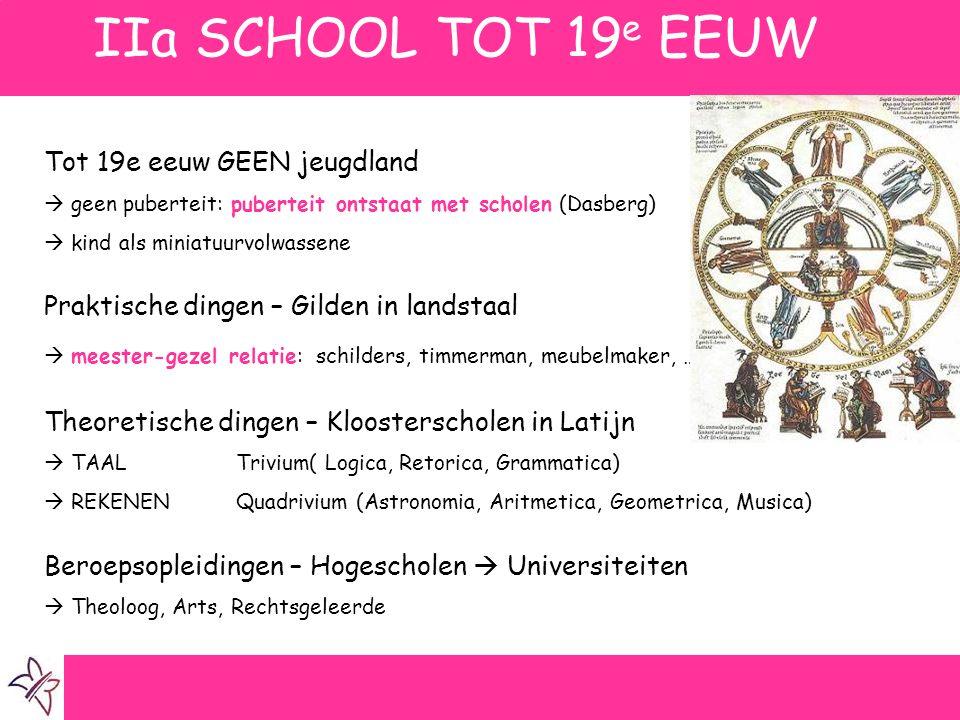IIa SCHOOL TOT 19 e EEUW Tot 19e eeuw GEEN jeugdland  geen puberteit: puberteit ontstaat met scholen (Dasberg)  kind als miniatuurvolwassene Praktis