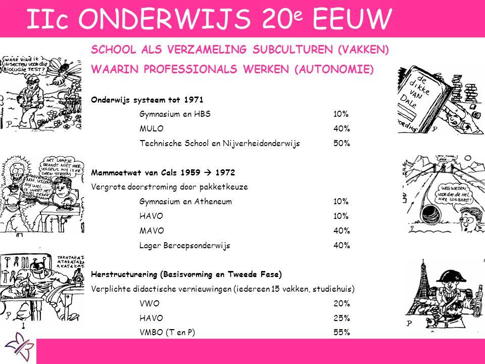 IIc ONDERWIJS 20 e EEUW SCHOOL ALS VERZAMELING SUBCULTUREN (VAKKEN) WAARIN PROFESSIONALS WERKEN (AUTONOMIE) Onderwijs systeem tot 1971 Gymnasium en HB