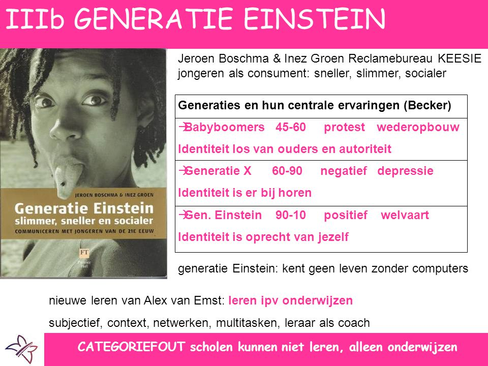 IIIb GENERATIE EINSTEIN Jeroen Boschma & Inez Groen Reclamebureau KEESIE jongeren als consument: sneller, slimmer, socialer Generaties en hun centrale