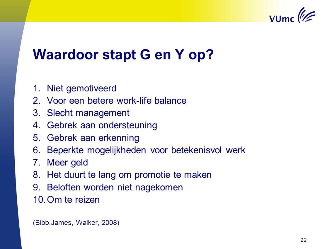 Waardoor stapt G en Y op? 1.Niet gemotiveerd 2.Voor een betere work-life balance 3.Slecht management 4.Gebrek aan ondersteuning 5.Gebrek aan erkenning