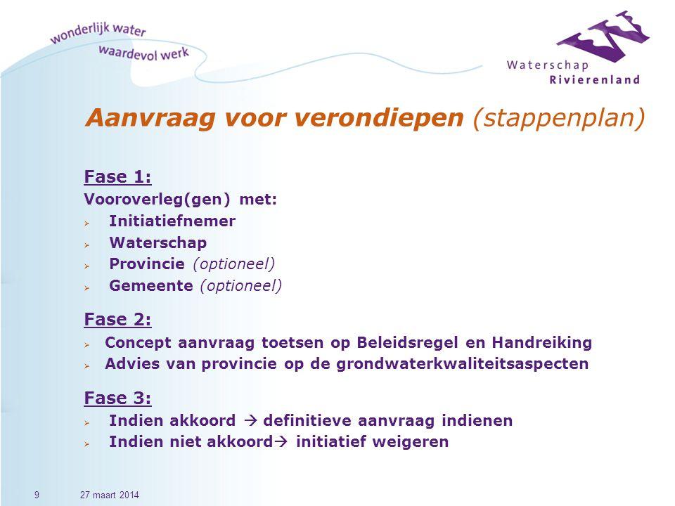 Aanvraag voor verondiepen (stappenplan) Fase 1: Vooroverleg(gen) met:  Initiatiefnemer  Waterschap  Provincie (optioneel)  Gemeente (optioneel) Fa