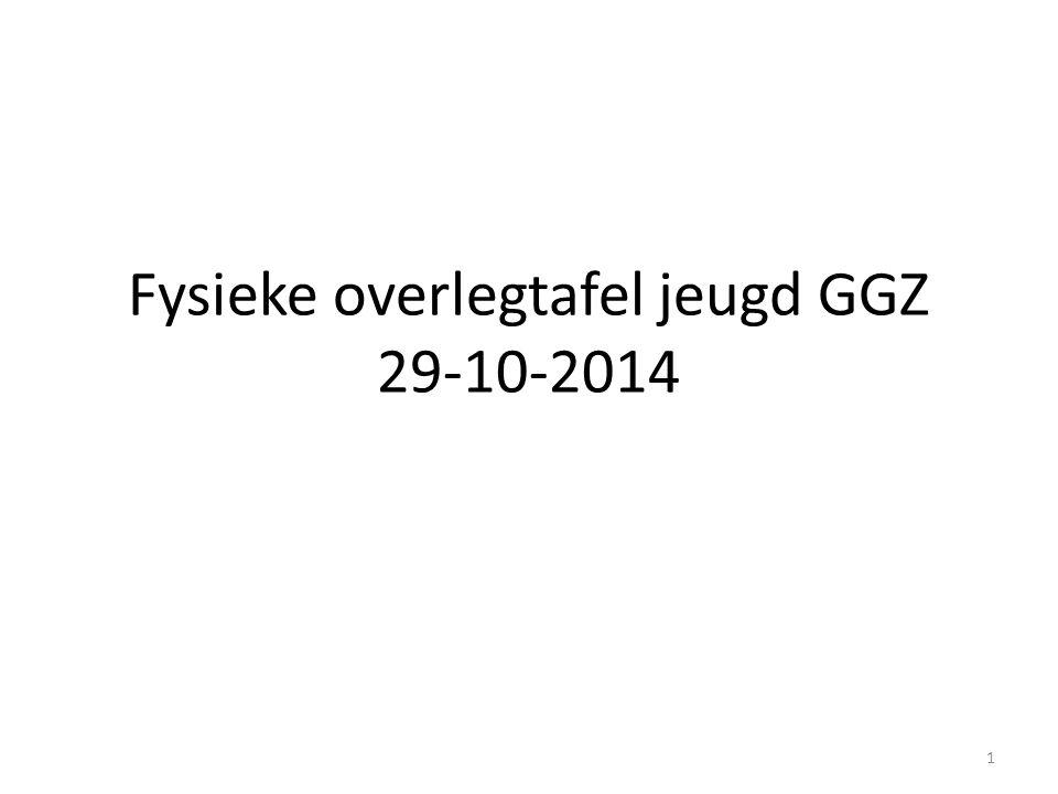 Fysieke overlegtafel jeugd GGZ 29-10-2014 1