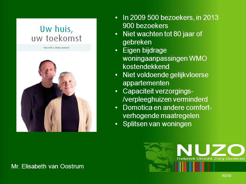 Mr. Elisabeth van Oostrum 30/16 In 2009 500 bezoekers, in 2013 900 bezoekers Niet wachten tot 80 jaar of gebreken Eigen bijdrage woningaanpassingen WM