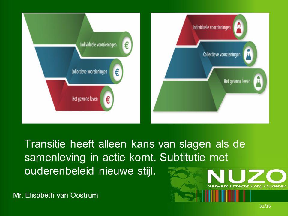 Mr. Elisabeth van Oostrum Transitie heeft alleen kans van slagen als de samenleving in actie komt. Subtitutie met ouderenbeleid nieuwe stijl. 31/16