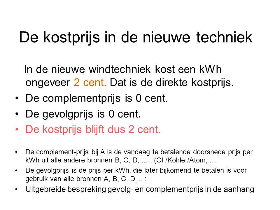 De kostprijs in de nieuwe techniek In de nieuwe windtechniek kost een kWh ongeveer 2 cent. Dat is de direkte kostprijs. De complementprijs is 0 cent.