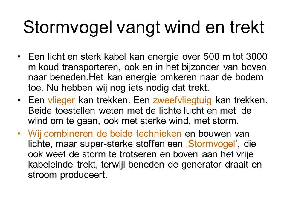 Stormvogel vangt wind en trekt Een licht en sterk kabel kan energie over 500 m tot 3000 m koud transporteren, ook en in het bijzonder van boven naar b