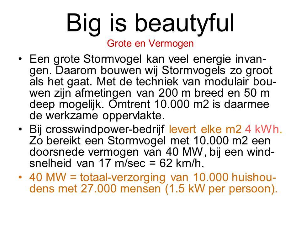 Big is beautyful Grote en Vermogen Een grote Stormvogel kan veel energie invan- gen. Daarom bouwen wij Stormvogels zo groot als het gaat. Met de techn