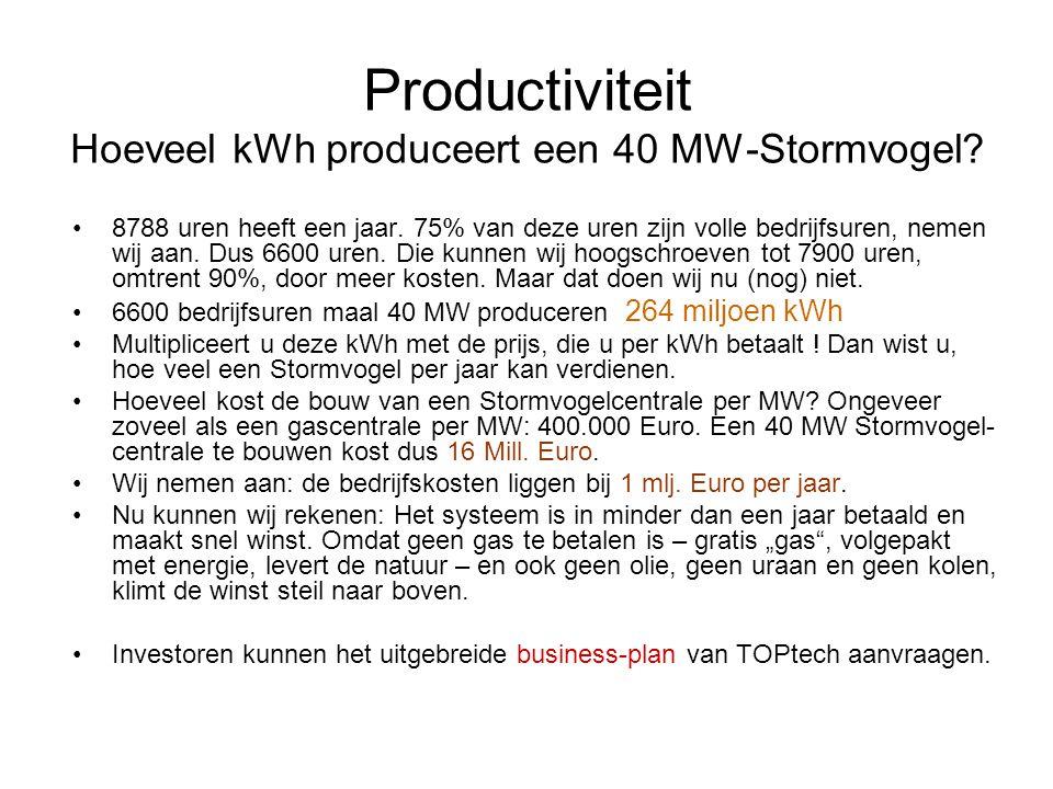 Productiviteit Hoeveel kWh produceert een 40 MW-Stormvogel? 8788 uren heeft een jaar. 75% van deze uren zijn volle bedrijfsuren, nemen wij aan. Dus 66