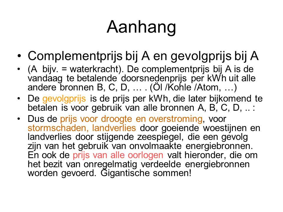 Aanhang Complementprijs bij A en gevolgprijs bij A (A bijv. = waterkracht). De complementprijs bij A is de vandaag te betalende doorsnedenprijs per kW