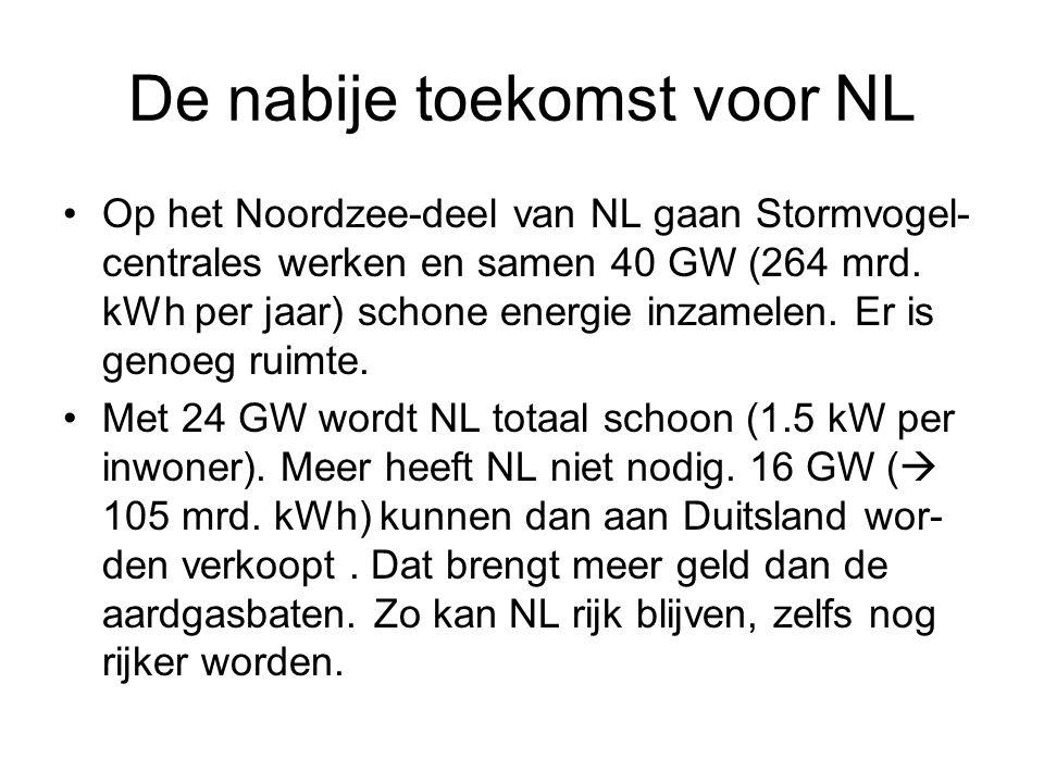 De nabije toekomst voor NL Op het Noordzee-deel van NL gaan Stormvogel- centrales werken en samen 40 GW (264 mrd. kWh per jaar) schone energie inzamel