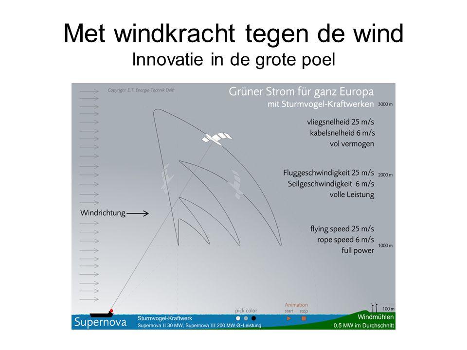 Met windkracht tegen de wind Innovatie in de grote poel
