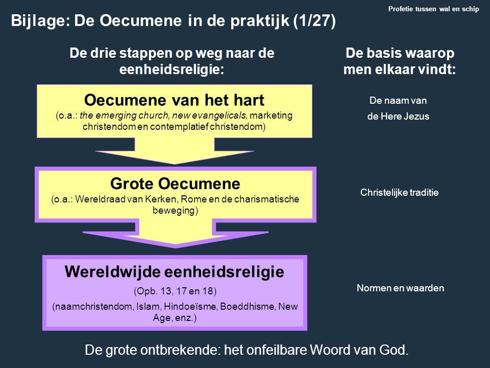 Oecumene van het hart (o.a.: the emerging church, new evangelicals, marketing christendom en contemplatief christendom) Grote Oecumene (o.a.: Wereldra