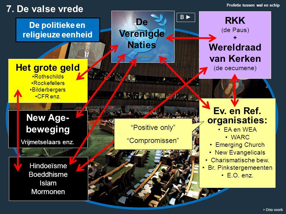 RKK (de Paus) + Wereldraad van Kerken (de oecumene) Ev. en Ref. organisaties: EA en WEA WARC Emerging Church New Evangelicals Charismatische bew. Br.