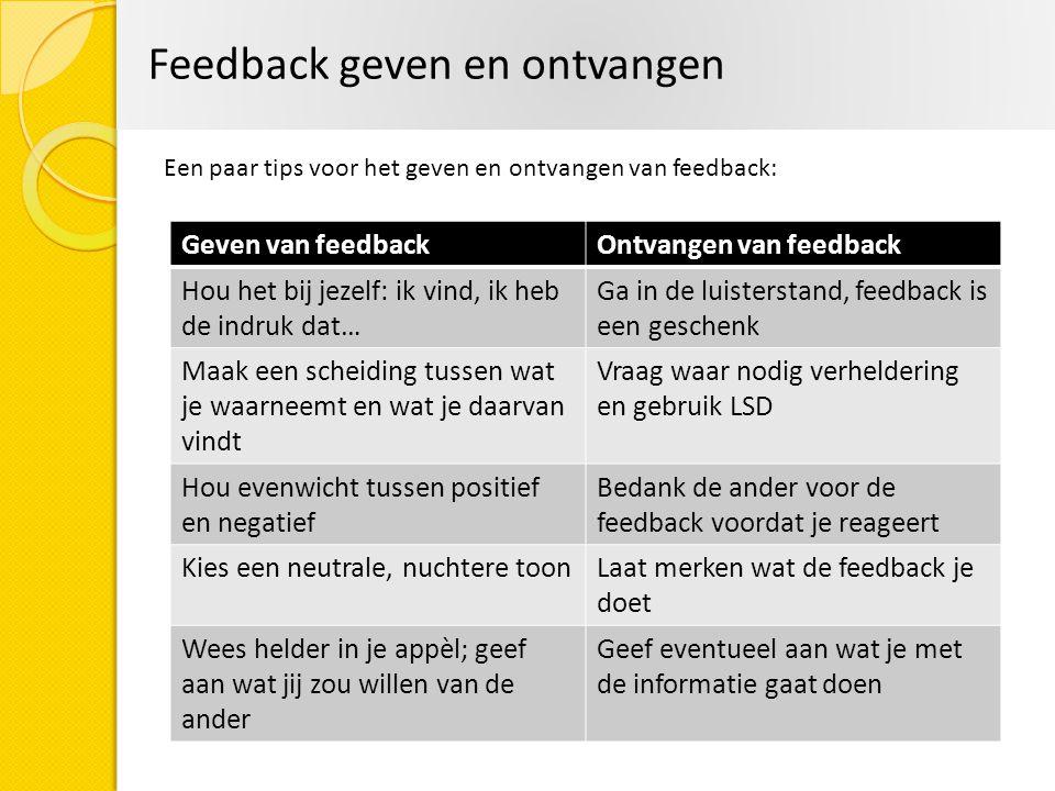Feedback geven en ontvangen Een paar tips voor het geven en ontvangen van feedback: Geven van feedbackOntvangen van feedback Hou het bij jezelf: ik vi