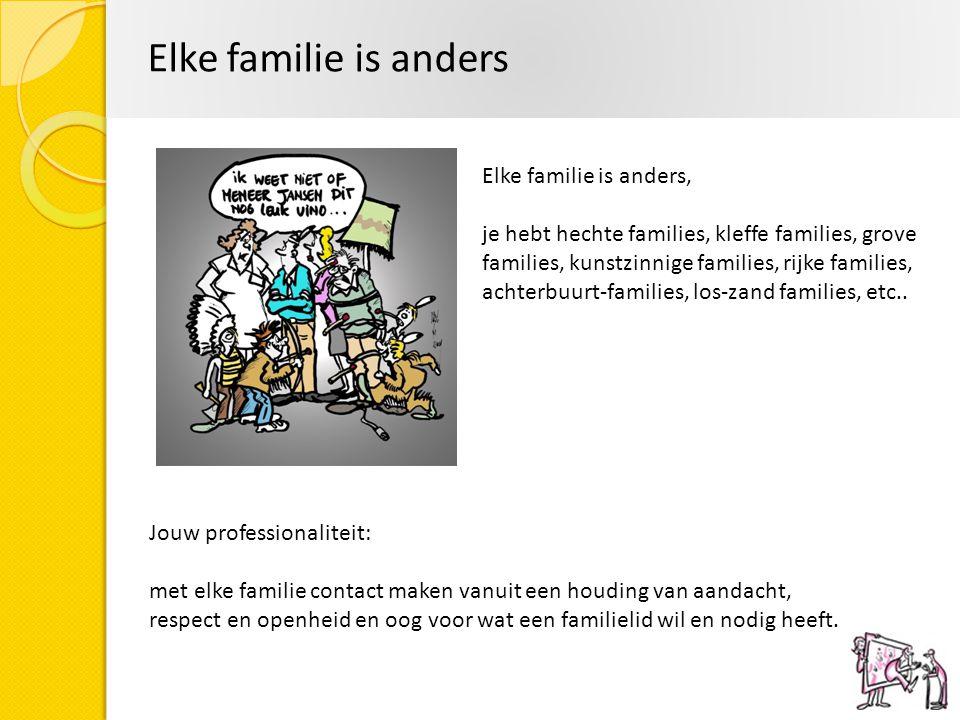 Elke familie is anders Elke familie is anders, je hebt hechte families, kleffe families, grove families, kunstzinnige families, rijke families, achter