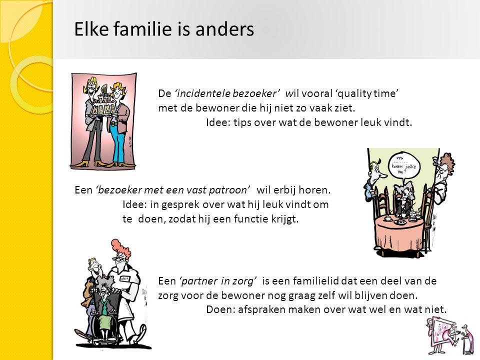 Elke familie is anders De 'incidentele bezoeker' wil vooral 'quality time' met de bewoner die hij niet zo vaak ziet. Idee: tips over wat de bewoner le