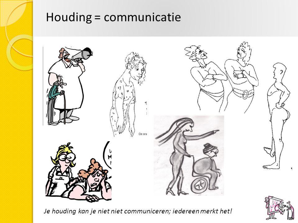 Houding = communicatie Je houding kan je niet niet communiceren; iedereen merkt het!