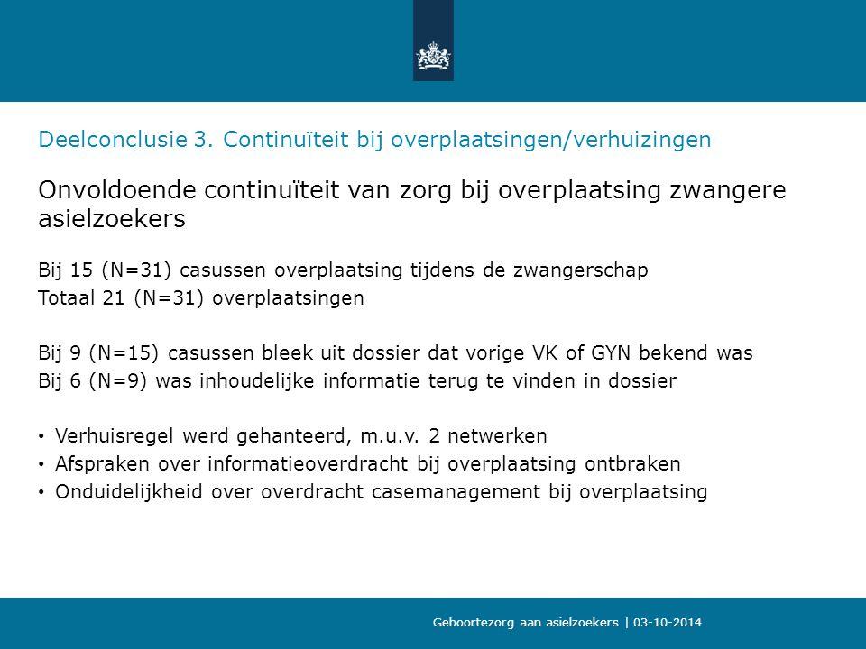 Deelconclusie 3. Continuïteit bij overplaatsingen/verhuizingen Onvoldoende continuïteit van zorg bij overplaatsing zwangere asielzoekers Bij 15 (N=31)