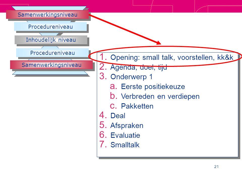 21 Samenwerkingsniveau Procedureniveau Inhoudelijk niveau Samenwerkingsniveau Procedureniveau 1.