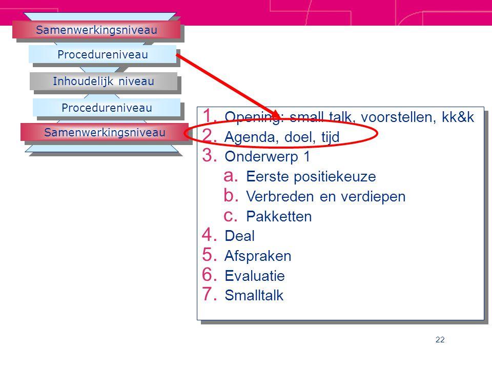 22 Samenwerkingsniveau Procedureniveau Inhoudelijk niveau Samenwerkingsniveau Procedureniveau 1.