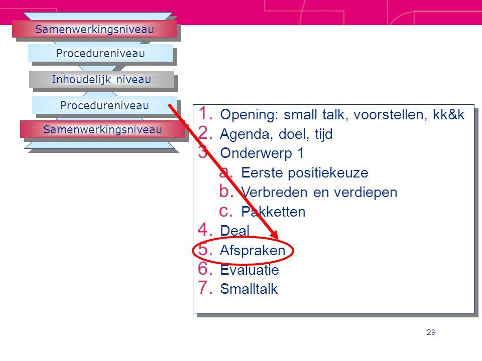 29 Samenwerkingsniveau Procedureniveau Inhoudelijk niveau Samenwerkingsniveau Procedureniveau 1.