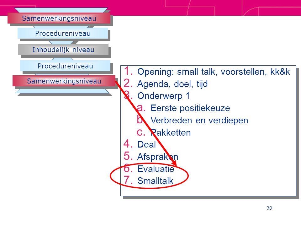 30 Samenwerkingsniveau Procedureniveau Inhoudelijk niveau Samenwerkingsniveau Procedureniveau 1.
