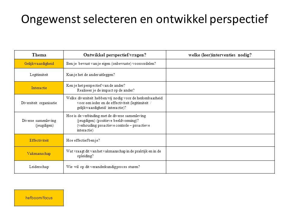 ThemaOntwikkel perspectief/vragen?welke (leer)interventies nodig? GelijkwaardigheidBen je bewust van je eigen (onbewuste) vooroordelen? LegitimiteitKu