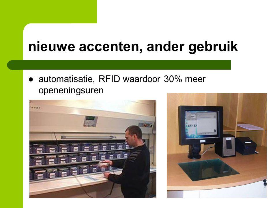 nieuwe accenten, ander gebruik automatisatie, RFID waardoor 30% meer openeningsuren