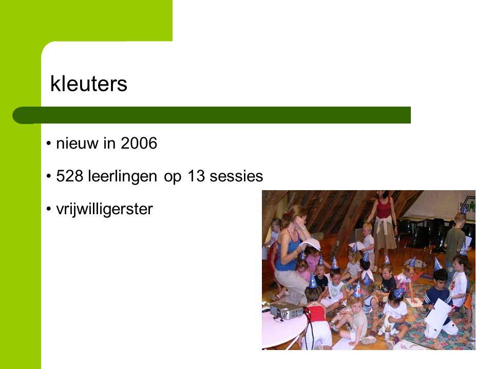 kleuters nieuw in 2006 528 leerlingen op 13 sessies vrijwilligerster