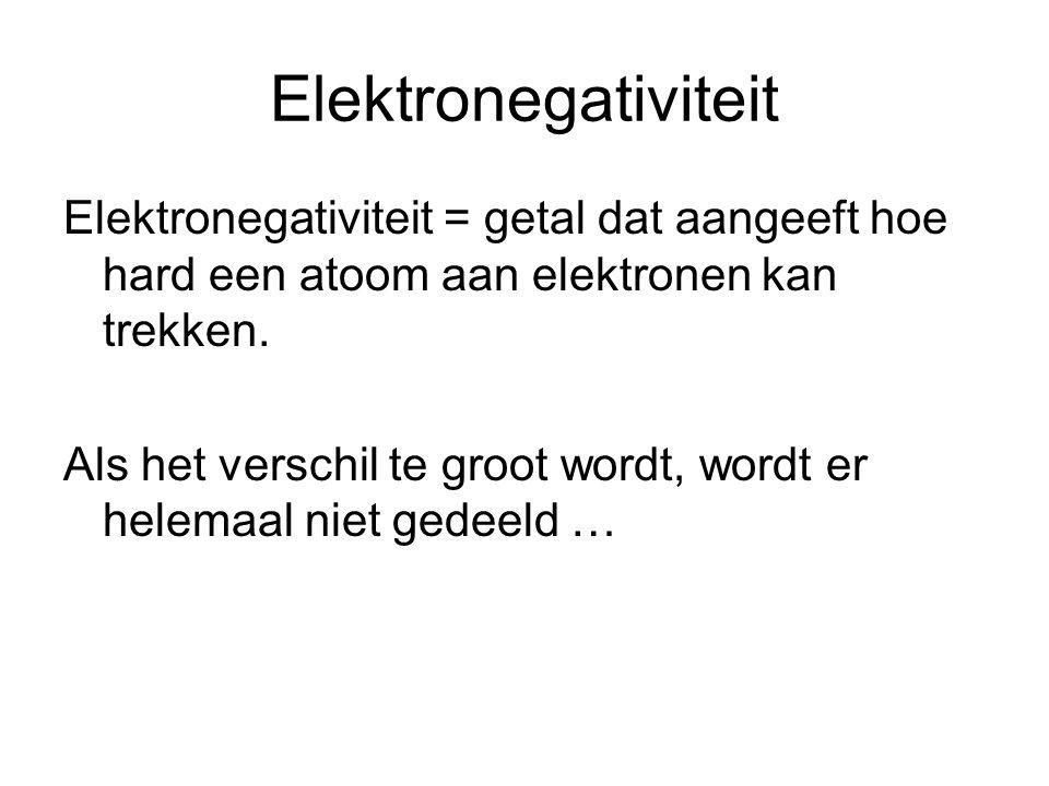 Elektronegativiteit Elektronegativiteit = getal dat aangeeft hoe hard een atoom aan elektronen kan trekken.