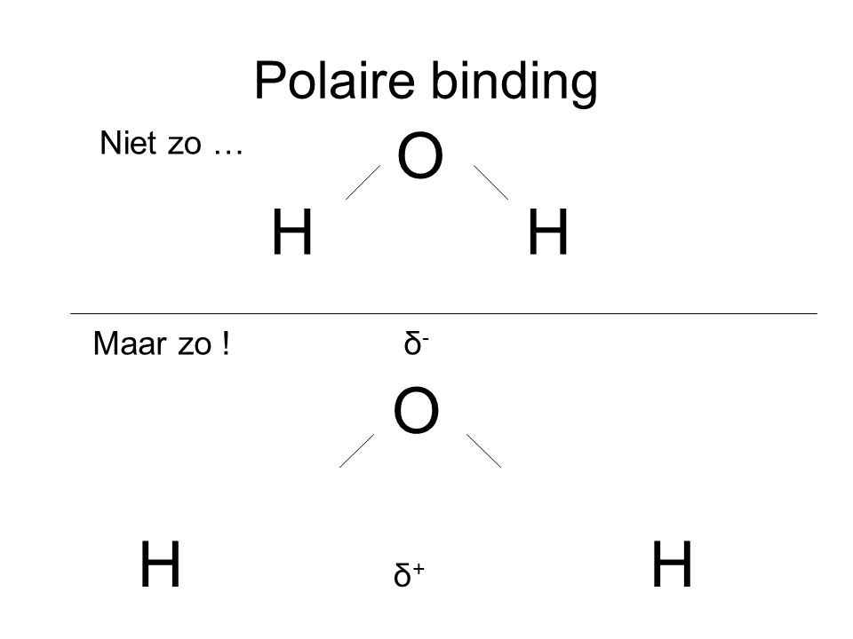 Polaire binding OHδ+HOHδ+H Niet zo … Maar zo ! δ - OHHOHHH