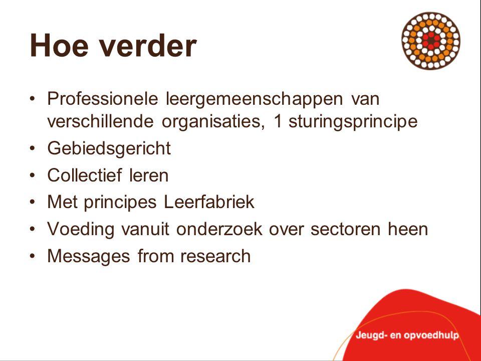 Hoe verder Professionele leergemeenschappen van verschillende organisaties, 1 sturingsprincipe Gebiedsgericht Collectief leren Met principes Leerfabriek Voeding vanuit onderzoek over sectoren heen Messages from research