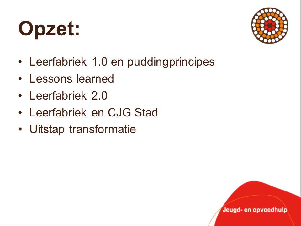 Opzet: Leerfabriek 1.0 en puddingprincipes Lessons learned Leerfabriek 2.0 Leerfabriek en CJG Stad Uitstap transformatie