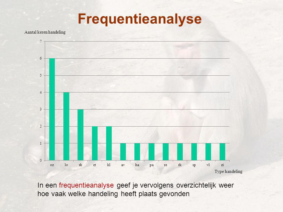 Frequentieanalyse Aantal keren handeling Type handeling In een frequentieanalyse geef je vervolgens overzichtelijk weer hoe vaak welke handeling heeft