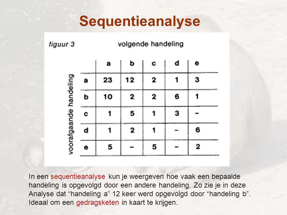 Sequentieanalyse In een sequentieanalyse kun je weergeven hoe vaak een bepaalde handeling is opgevolgd door een andere handeling.