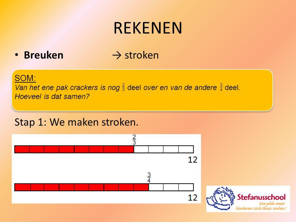 Breuken REKENEN → stroken SOM: Van het ene pak crackers is nog  deel over en van de andere  deel. Hoeveel is dat samen? Stap 1: We maken stroken.