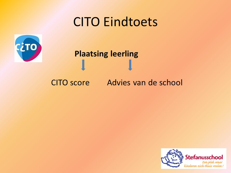 CITO Eindtoets Plaatsing leerling CITO scoreAdvies van de school