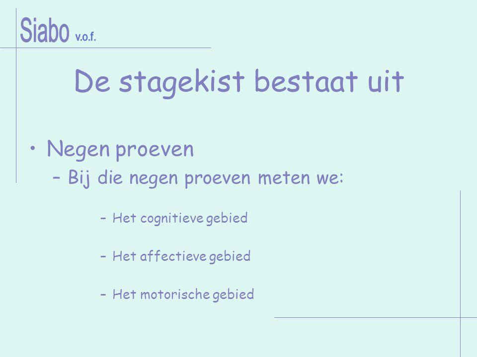 De stagekist bestaat uit Negen proeven –Bij die negen proeven meten we: –Het cognitieve gebied –Het affectieve gebied –Het motorische gebied