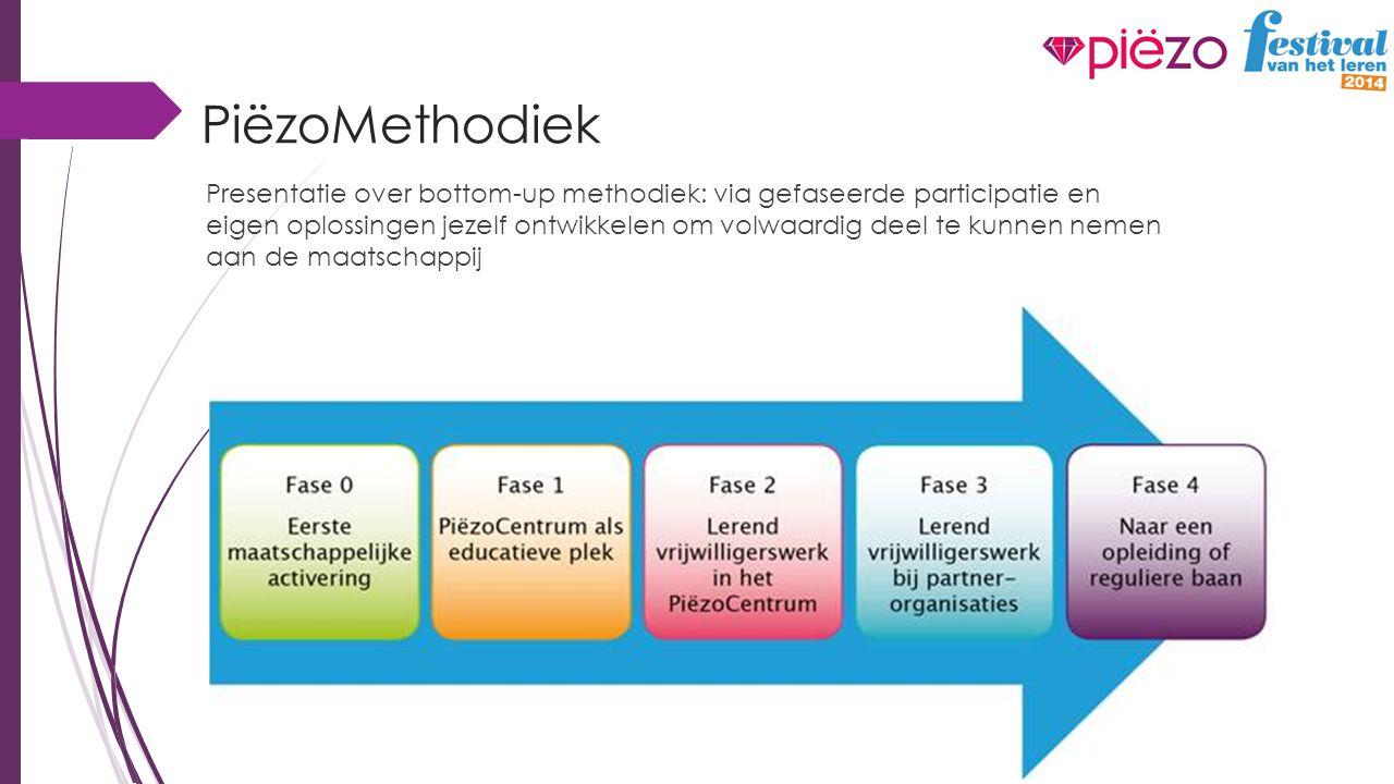 PiëzoMethodiek Presentatie over bottom-up methodiek: via gefaseerde participatie en eigen oplossingen jezelf ontwikkelen om volwaardig deel te kunnen