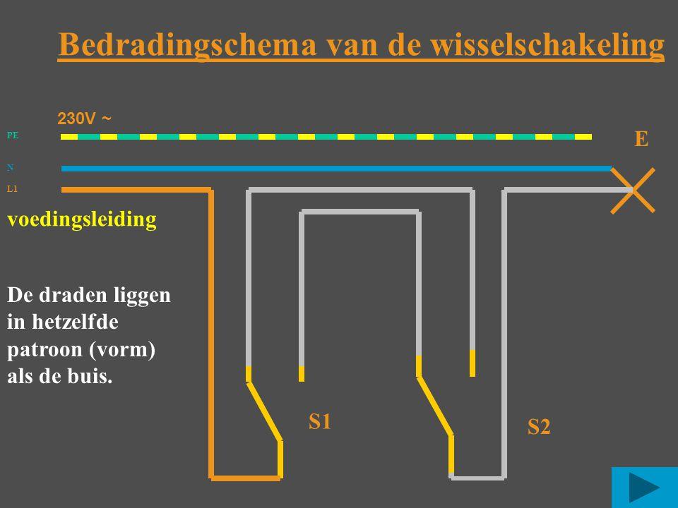 voedingsleiding PE De draden liggen in hetzelfde patroon (vorm) als de buis. Bedradingschema van de wisselschakeling S1 N L1 E S2 230V ~
