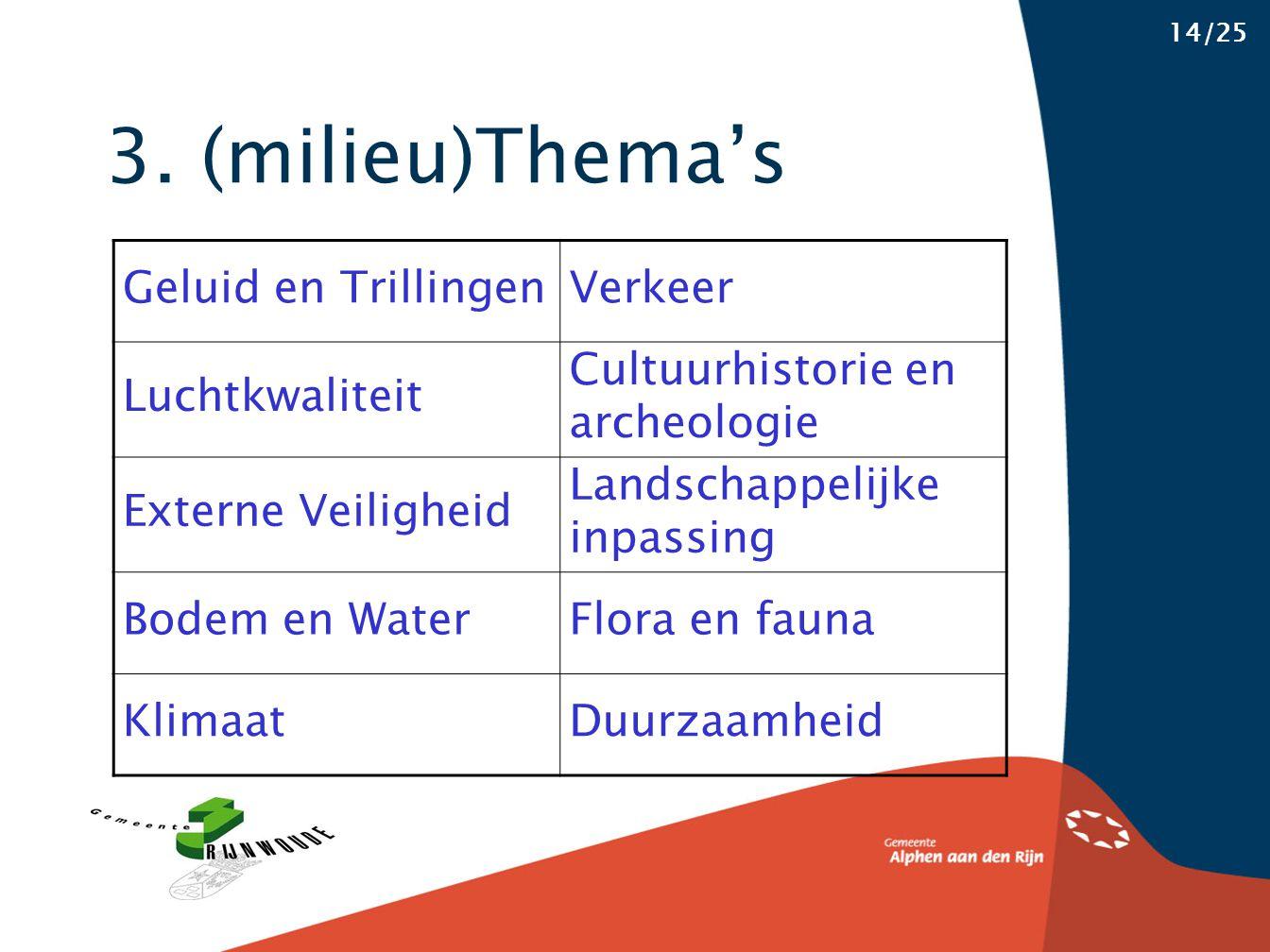 3. (milieu)Thema's 14/25 Geluid en TrillingenVerkeer Luchtkwaliteit Cultuurhistorie en archeologie Externe Veiligheid Landschappelijke inpassing Bodem
