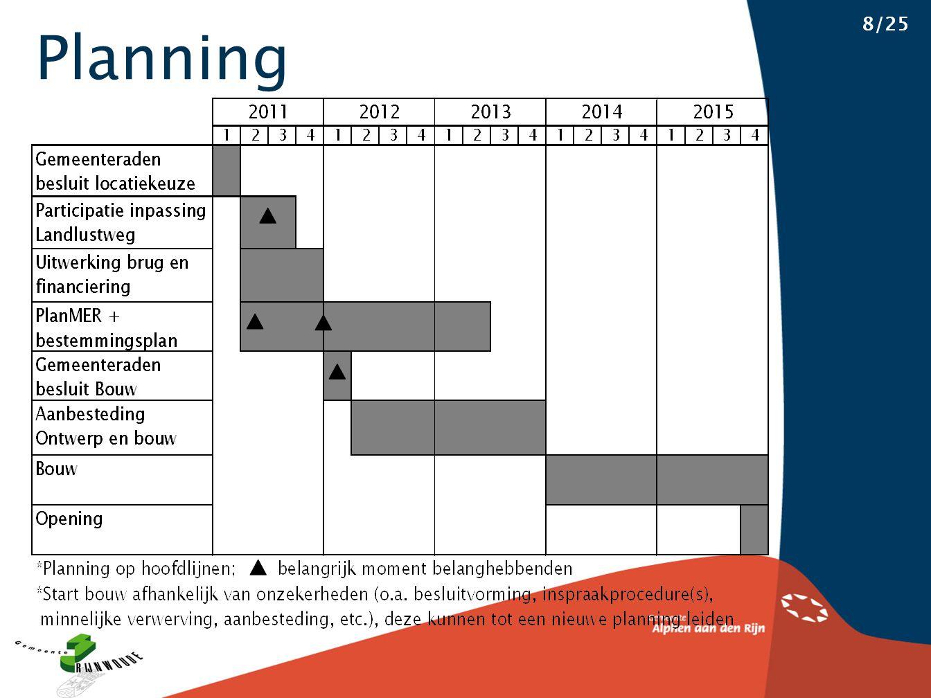 Planning 8/25
