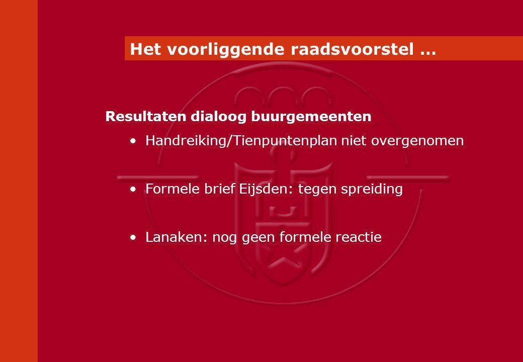 Resultaten dialoog buurgemeenten Handreiking/Tienpuntenplan niet overgenomen Formele brief Eijsden: tegen spreiding Lanaken: nog geen formele reactie Het voorliggende raadsvoorstel …
