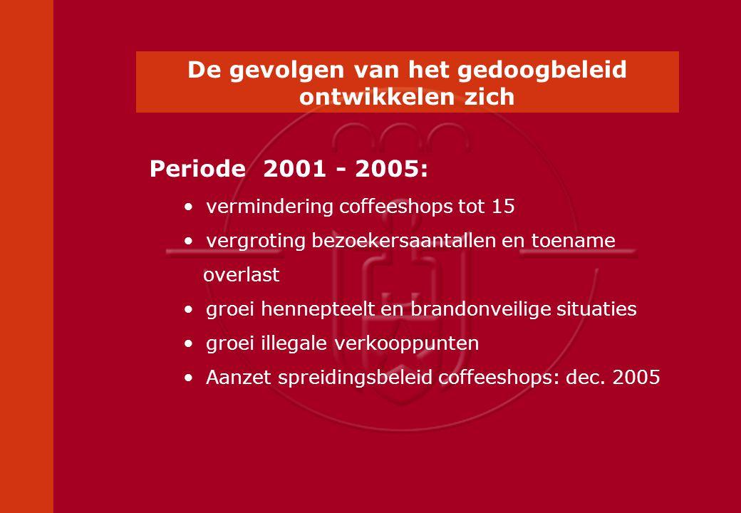 Periode 2001 - 2005:vermindering coffeeshops tot 15 vergroting bezoekersaantallen en toename overlast groei hennepteelt en brandonveilige situaties groei illegale verkooppunten Aanzet spreidingsbeleid coffeeshops: dec.