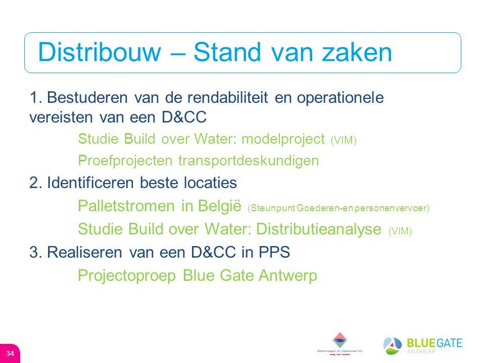 Distribouw - principes 33 -Aandacht voor alle partijen in de bouwmaterialen transportketen -Geen meerkost t.a.v.
